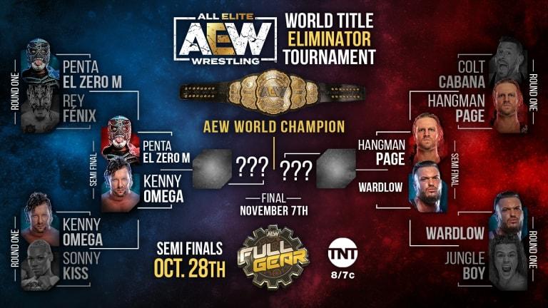 AEW Dynamite Results & Analysis 10/28/20