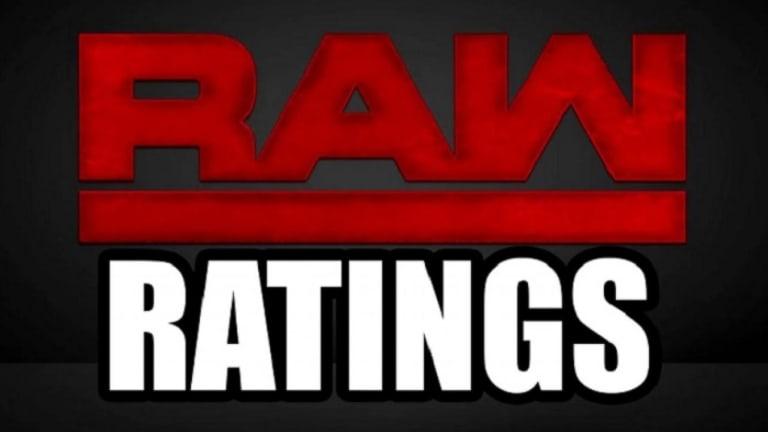 RAW Viewership and Ratings (10/26/20)