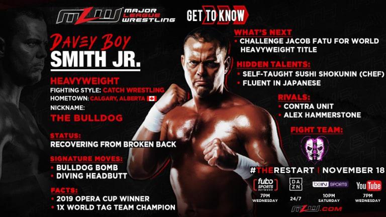 Davey Boy Smith Jr. Returns to MLW for Restart