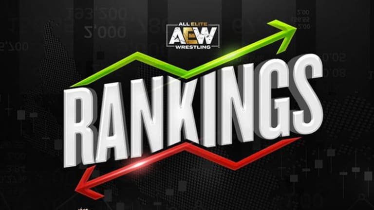 AEW Rankings Report (5/20)