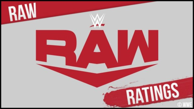 WWE Monday Night RAW Viewership and Ratings 4.5.21