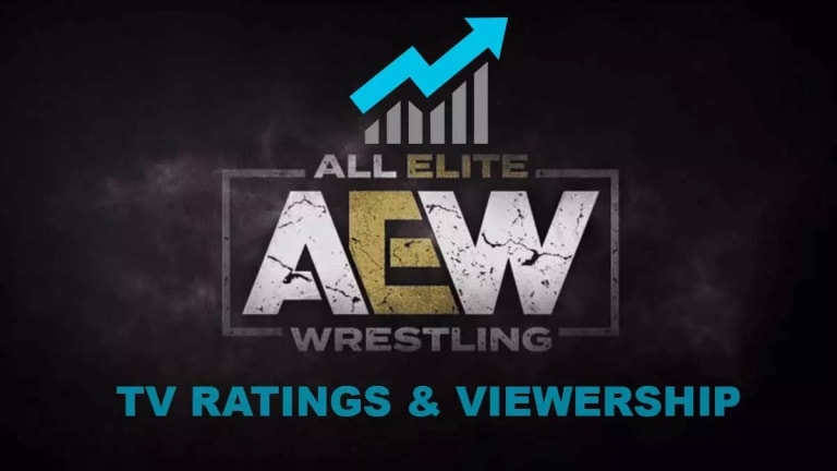 AEW Dynamite Viewership and Ratings 4.21.21