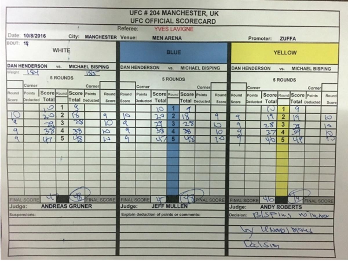 Bisping vs. Henderson Scorecard
