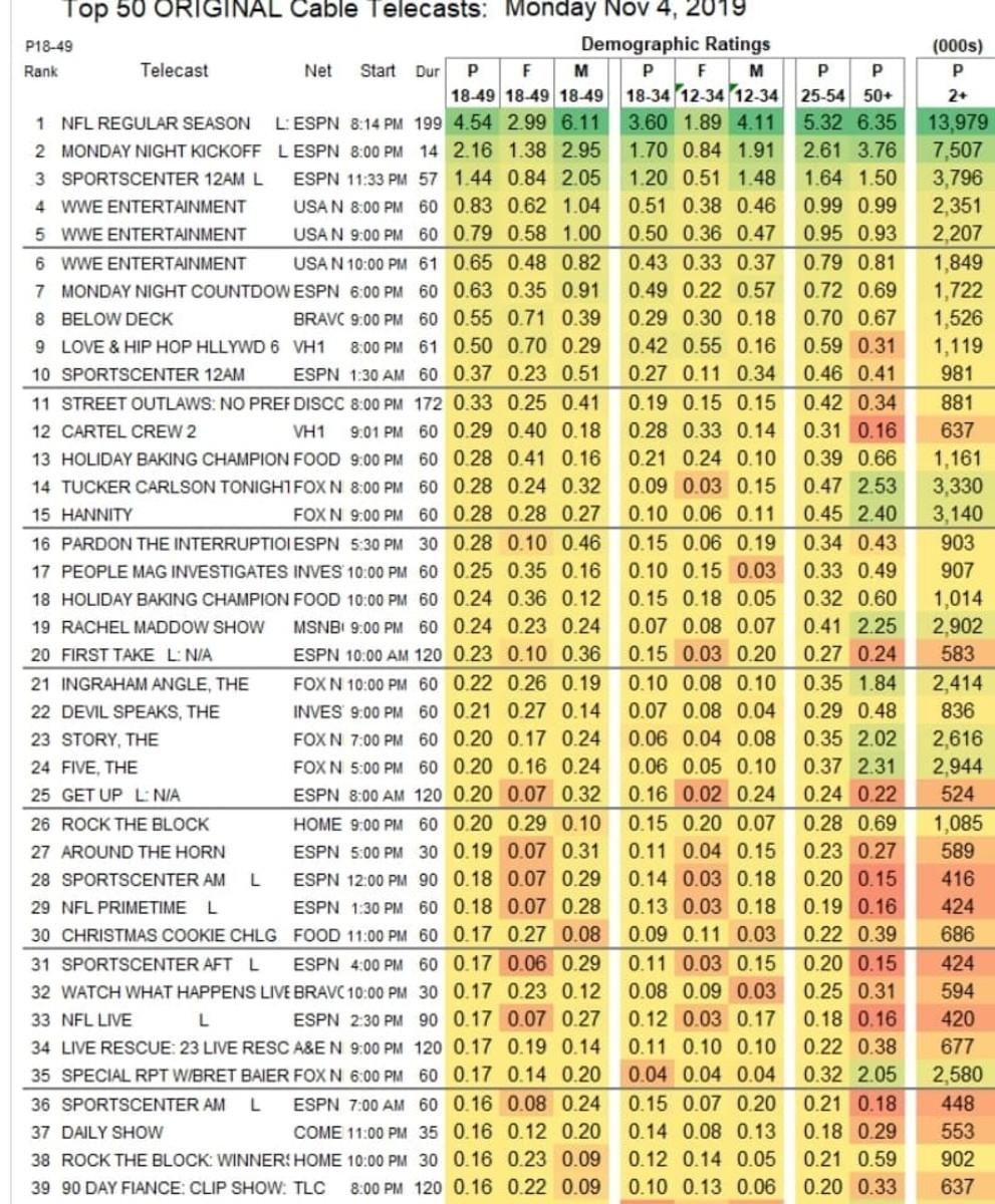 11:4 ratings