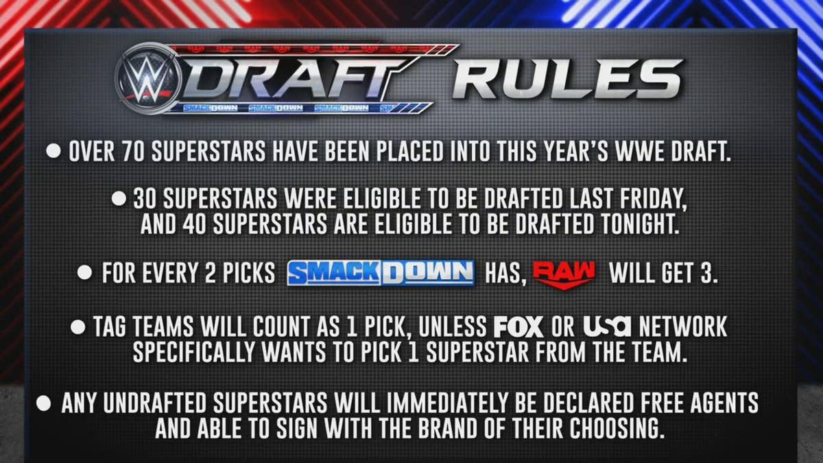 Draft Rules from the 2019 Draft
