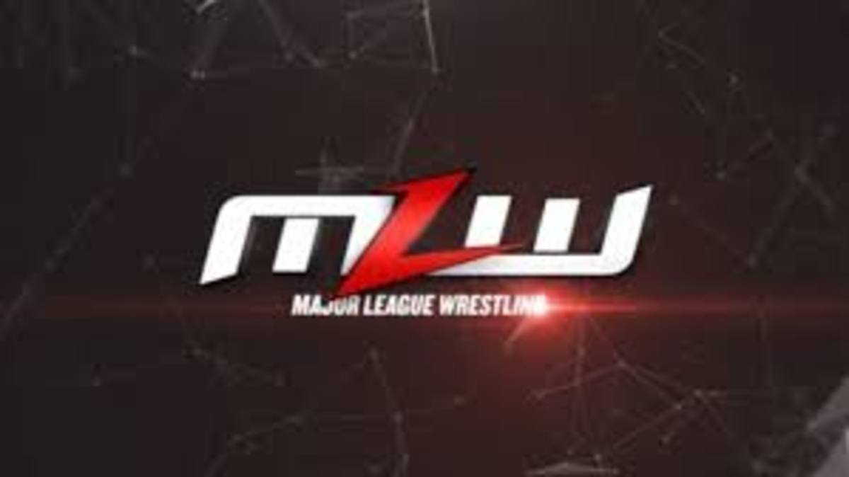 mlw