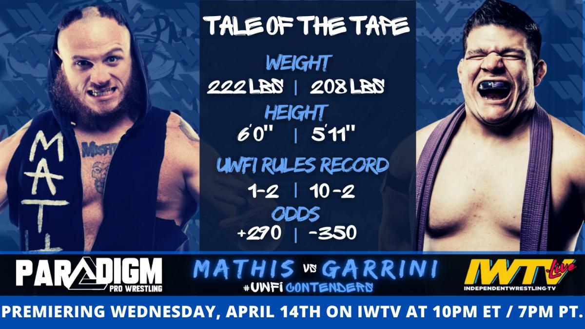 Mathis vs Garrini
